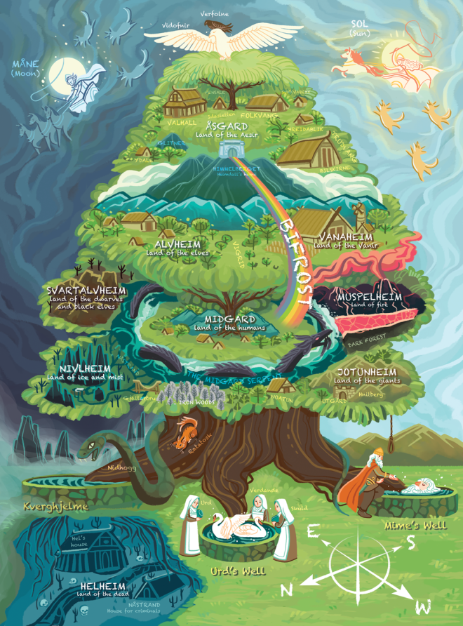 Map of Yggdrasil (Nine Worlds) by solaroid (Deviantart.com)